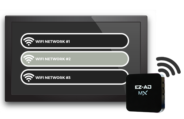 EZ-AD TV works by connecting to your Wifi network